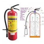 Nạp bình cứu hỏa dạng bột MFZ4