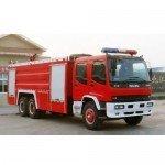 Chọn dòng xe cứu hỏa đem lại hiệu quả chữa cháy cao nhất thumbnail