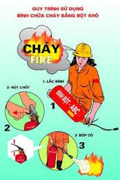 Quy trình sử dụng bình chữa cháy bằng bột khô